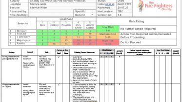 COVID-19 Updated Risk Assessment